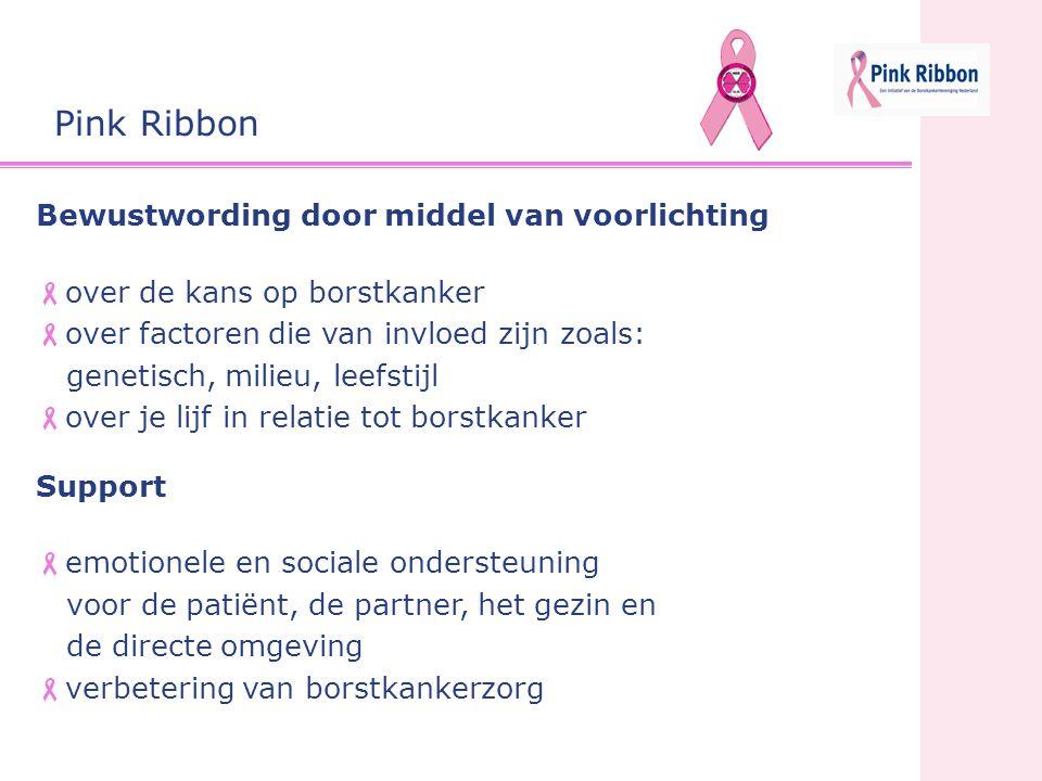 Pink Ribbon Bewustwording door middel van voorlichting  over de kans op borstkanker  over factoren die van invloed zijn zoals: genetisch, milieu, le