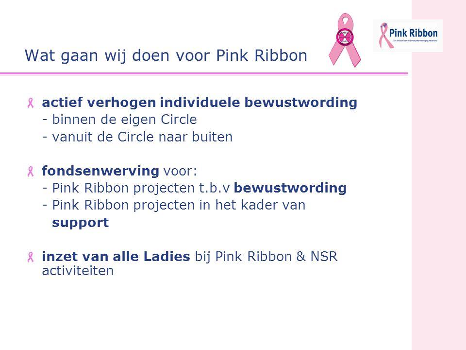 Wat gaan wij doen voor Pink Ribbon  actief verhogen individuele bewustwording - binnen de eigen Circle - vanuit de Circle naar buiten  fondsenwervin