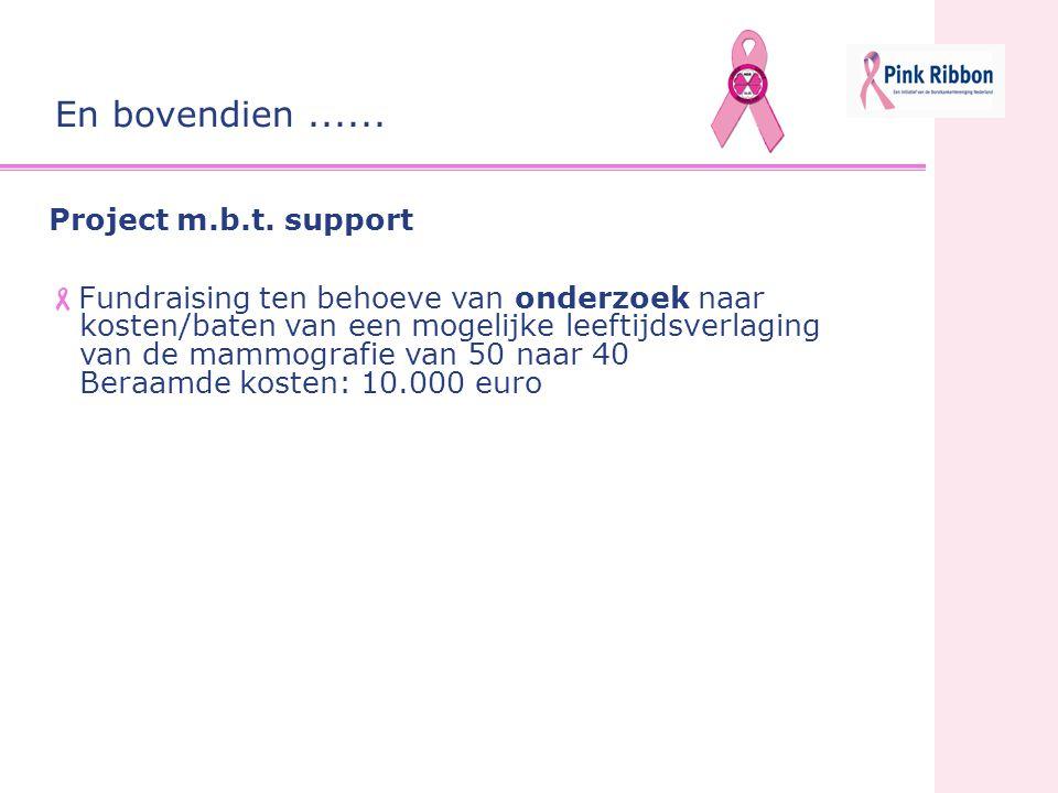 Project m.b.t. support  Fundraising ten behoeve van onderzoek naar kosten/baten van een mogelijke leeftijdsverlaging van de mammografie van 50 naar 4