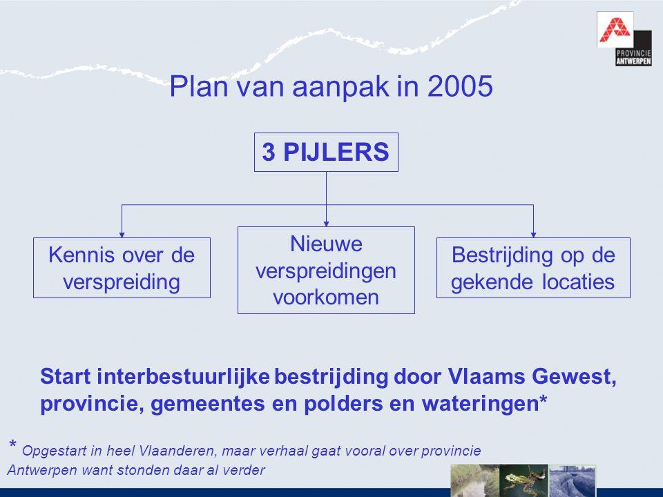 Plan van aanpak in 2005 3 PIJLERS Kennis over de verspreiding Nieuwe verspreidingen voorkomen Bestrijding op de gekende locaties Start interbestuurlij
