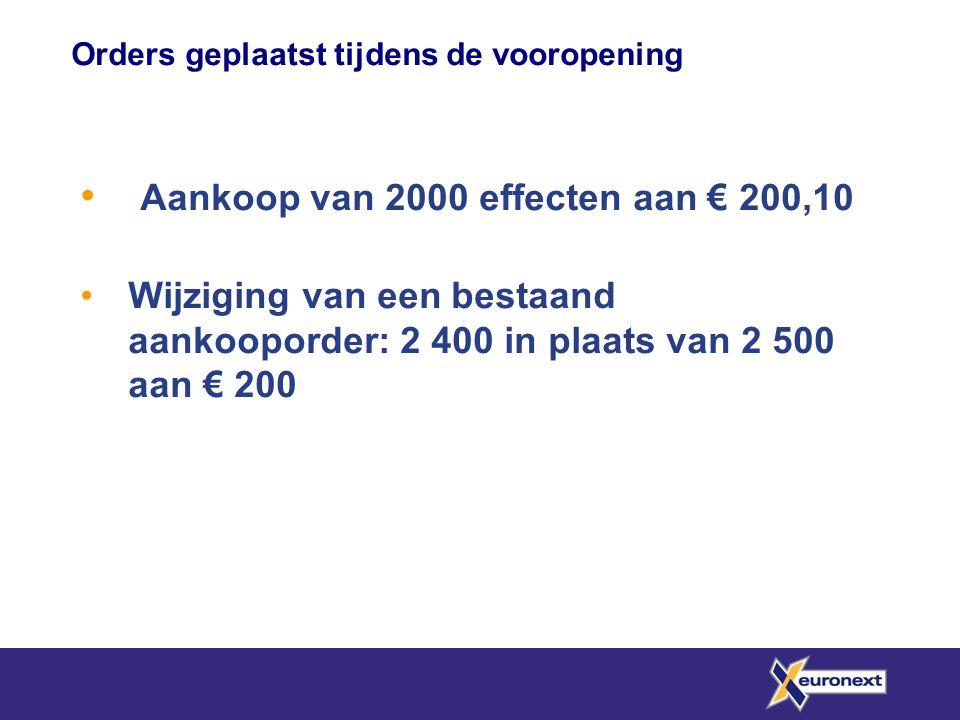 • Aankoop van 2000 effecten aan € 200,10 •Wijziging van een bestaand aankooporder: 2 400 in plaats van 2 500 aan € 200 Orders geplaatst tijdens de vooropening