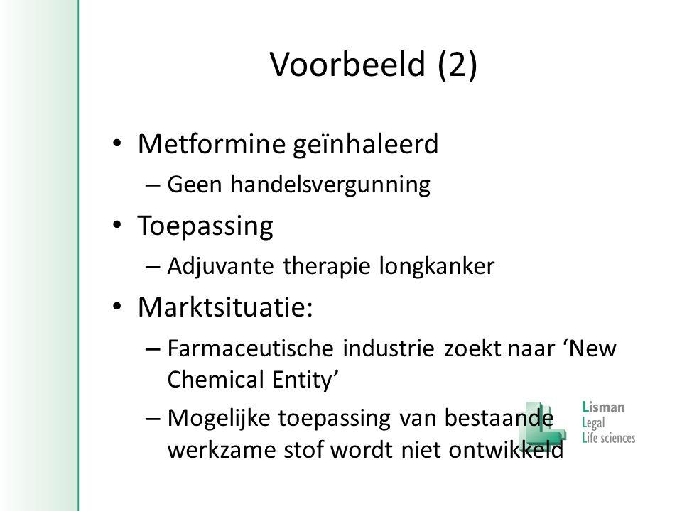 Voorbeeld (2) • Metformine geïnhaleerd – Geen handelsvergunning • Toepassing – Adjuvante therapie longkanker • Marktsituatie: – Farmaceutische industrie zoekt naar 'New Chemical Entity' – Mogelijke toepassing van bestaande werkzame stof wordt niet ontwikkeld