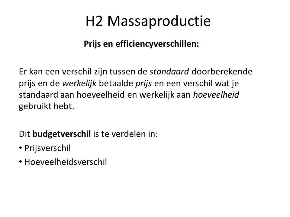 H2 Massaproductie Prijs en efficiencyverschillen: Er kan een verschil zijn tussen de standaard doorberekende prijs en de werkelijk betaalde prijs en e