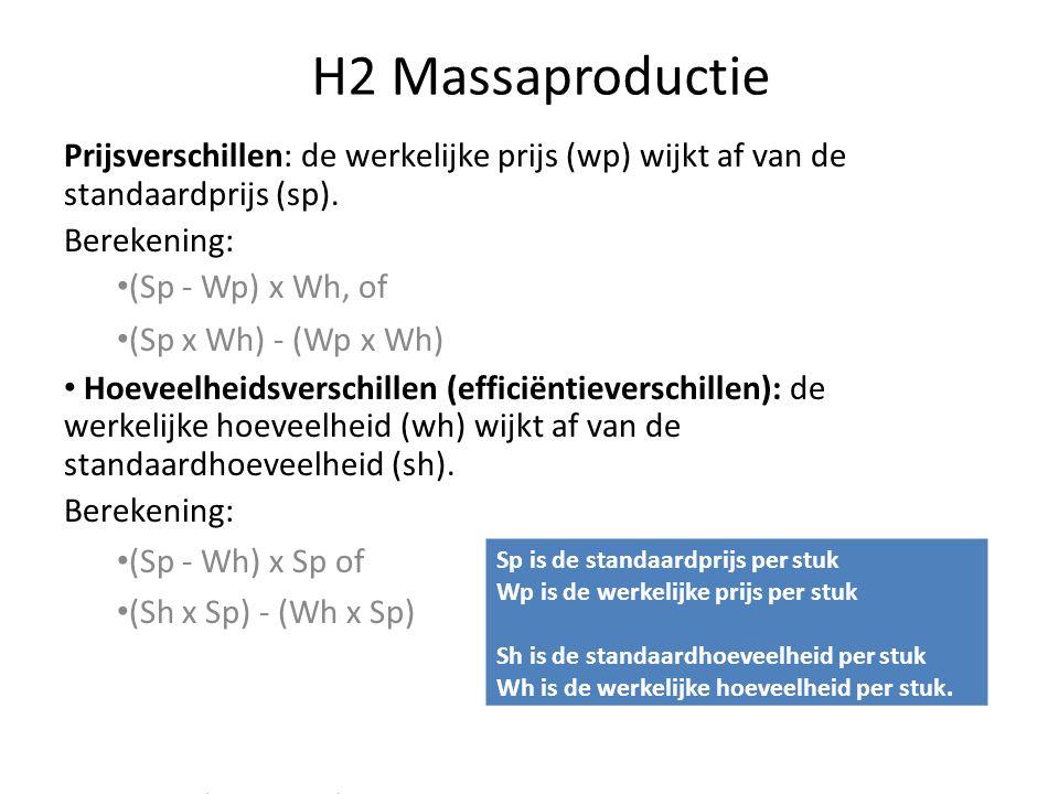 H2 Massaproductie Prijsverschillen: de werkelijke prijs (wp) wijkt af van de standaardprijs (sp). Berekening: • (Sp - Wp) x Wh, of • (Sp x Wh) - (Wp x