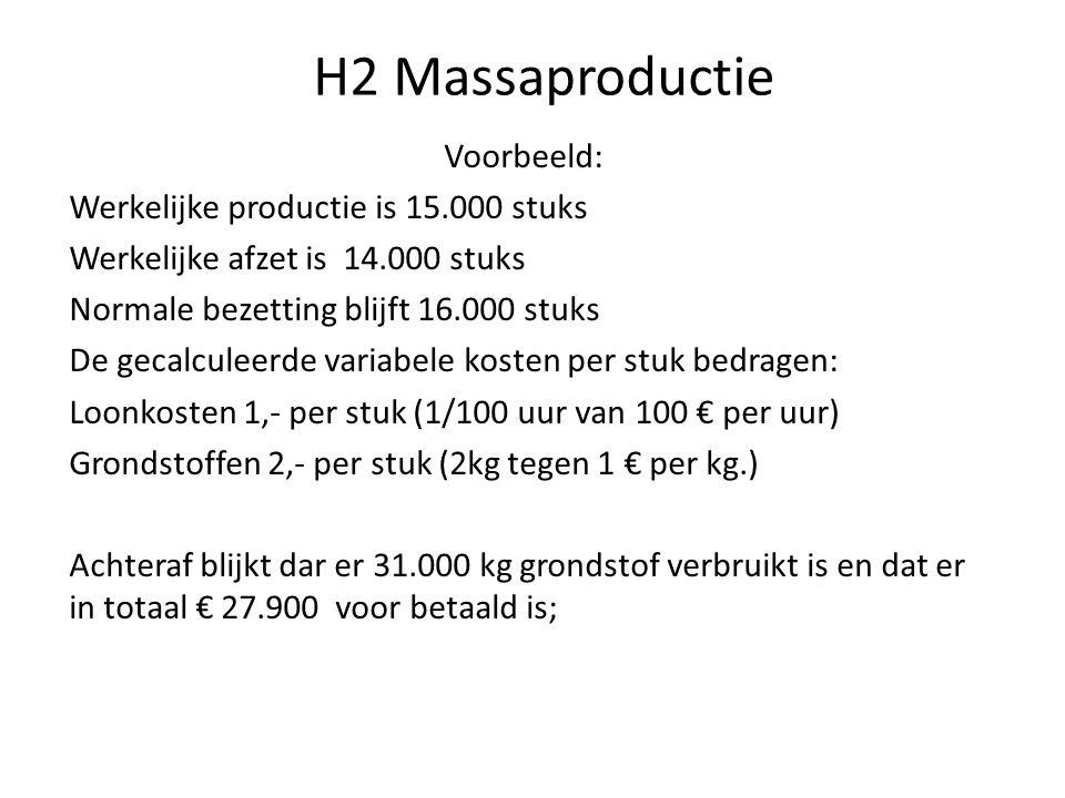 H2 Massaproductie Voorbeeld: Werkelijke productie is 15.000 stuks Werkelijke afzet is 14.000 stuks Normale bezetting blijft 16.000 stuks De gecalculee