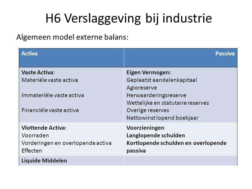 H6 Verslaggeving bij industrie Algemeen model externe balans: ActivaPassiva Vaste Activa: Materiële vaste activa Immateriële vaste activa Financiële v