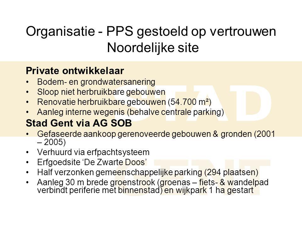 Organisatie - PPS gestoeld op vertrouwen Noordelijke site Private ontwikkelaar •Bodem- en grondwatersanering •Sloop niet herbruikbare gebouwen •Renovatie herbruikbare gebouwen (54.700 m²) •Aanleg interne wegenis (behalve centrale parking) Stad Gent via AG SOB •Gefaseerde aankoop gerenoveerde gebouwen & gronden (2001 – 2005) •Verhuurd via erfpachtsysteem •Erfgoedsite 'De Zwarte Doos' •Half verzonken gemeenschappelijke parking (294 plaatsen) •Aanleg 30 m brede groenstrook (groenas – fiets- & wandelpad verbindt periferie met binnenstad) en wijkpark 1 ha gestart