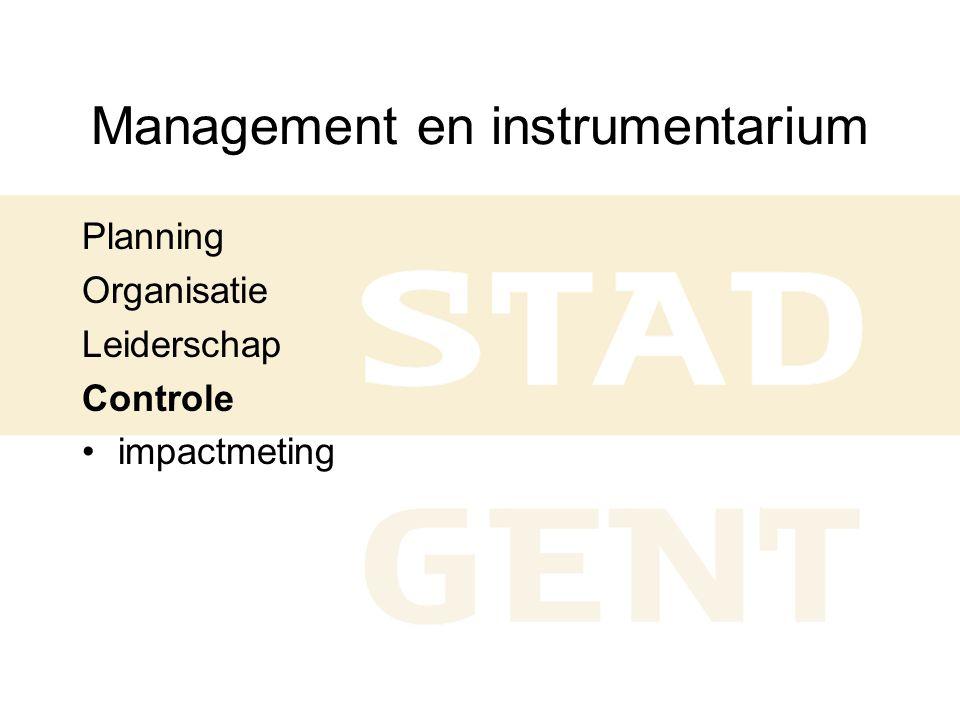 Management en instrumentarium Planning Organisatie Leiderschap Controle •impactmeting