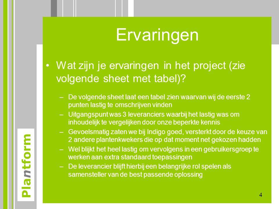Plantform Ervaringen •Wat zijn je ervaringen in het project (zie volgende sheet met tabel)? –De volgende sheet laat een tabel zien waarvan wij de eers