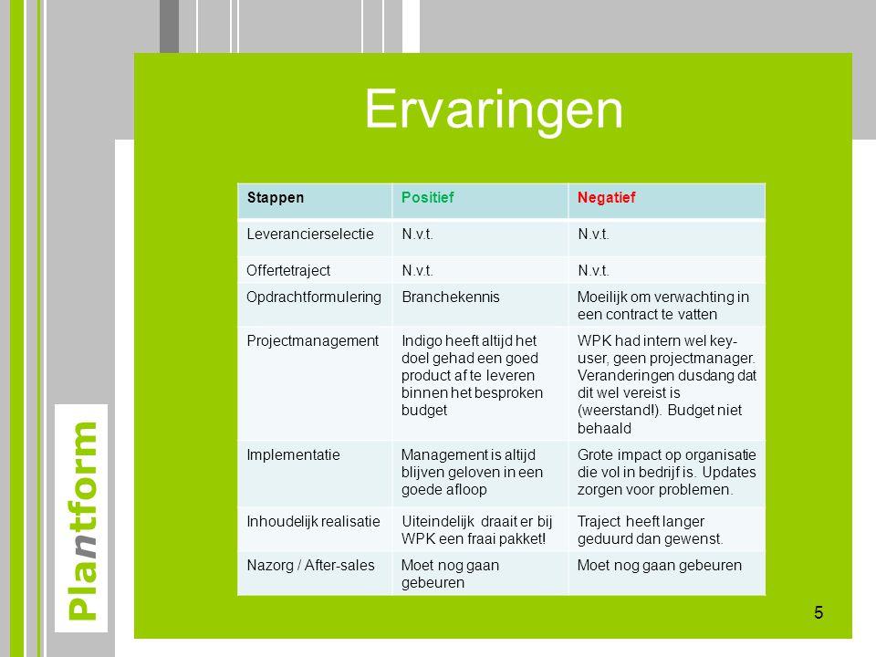 Plantform Ervaringen StappenPositiefNegatief LeverancierselectieN.v.t.