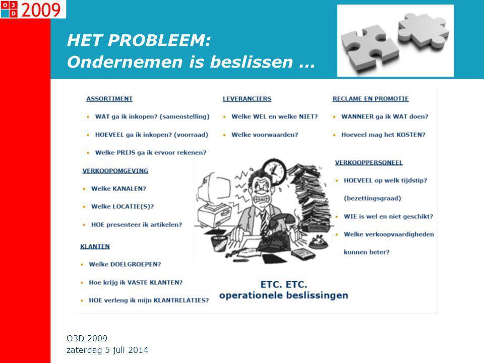 zaterdag 5 juli 2014 O3D 2009 HET PROBLEEM: Ondernemen is beslissen …