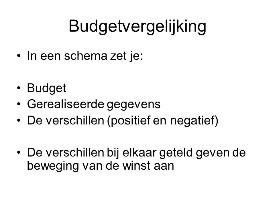 Budgetvergelijking •In een schema zet je: •Budget •Gerealiseerde gegevens •De verschillen (positief en negatief) •De verschillen bij elkaar geteld gev