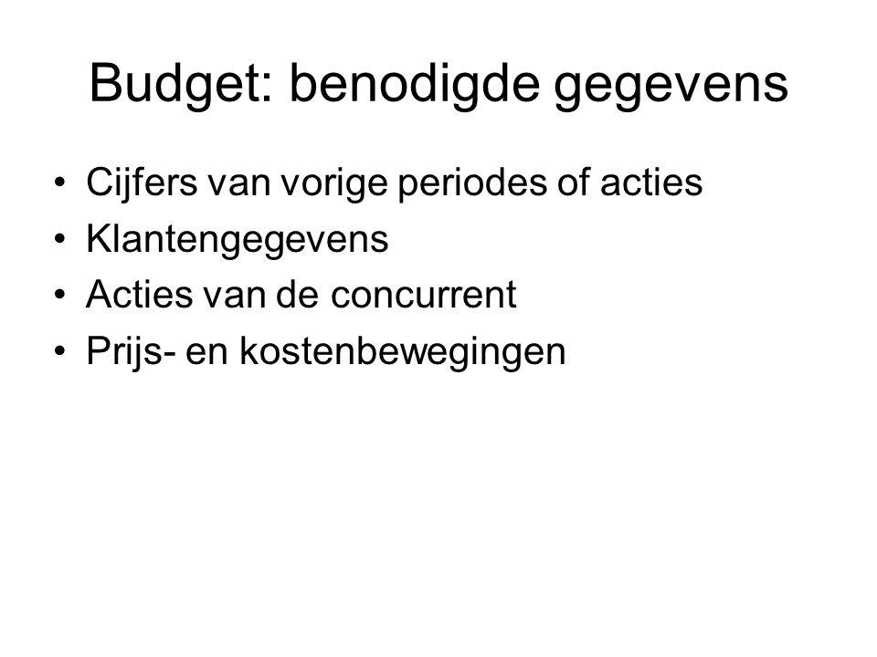 Budget: benodigde gegevens •Cijfers van vorige periodes of acties •Klantengegevens •Acties van de concurrent •Prijs- en kostenbewegingen