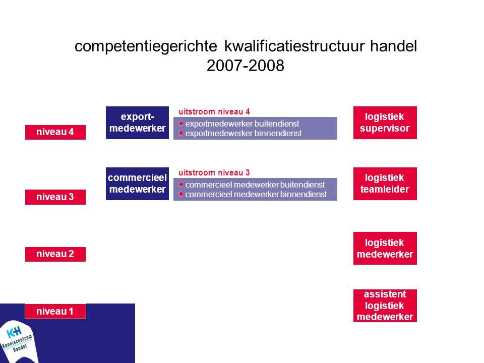 competentiegerichte kwalificatiestructuur handel 2007-2008 exportmedewerker buitendienst exportmedewerker binnendienst niveau 4 assistent logistiek me