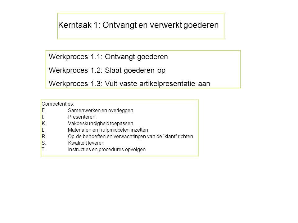 Kerntaak 1: Ontvangt en verwerkt goederen Competenties: E. Samenwerken en overleggen I.Presenteren K.Vakdeskundigheid toepassen L.Materialen en hulpmi