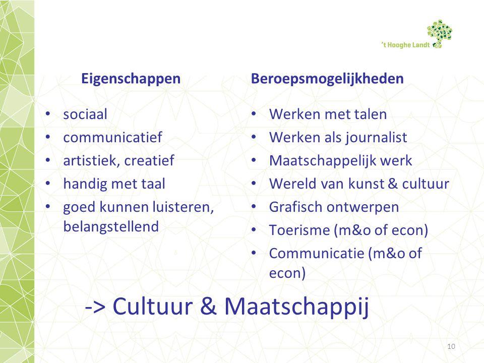 -> Cultuur & Maatschappij Eigenschappen • sociaal • communicatief • artistiek, creatief • handig met taal • goed kunnen luisteren, belangstellend Bero