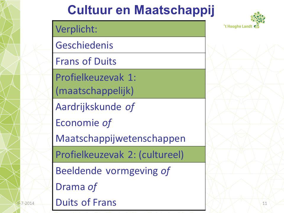 5-7-201411 Cultuur en Maatschappij Verplicht: Geschiedenis Frans of Duits Profielkeuzevak 1: (maatschappelijk) Aardrijkskunde of Economie of Maatschap