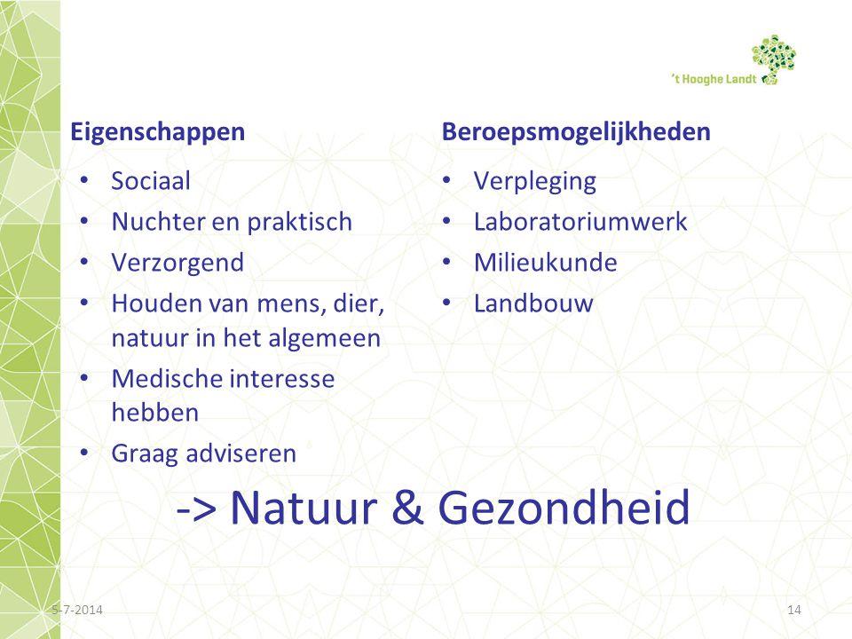 -> Natuur & Gezondheid Eigenschappen • Sociaal • Nuchter en praktisch • Verzorgend • Houden van mens, dier, natuur in het algemeen • Medische interess
