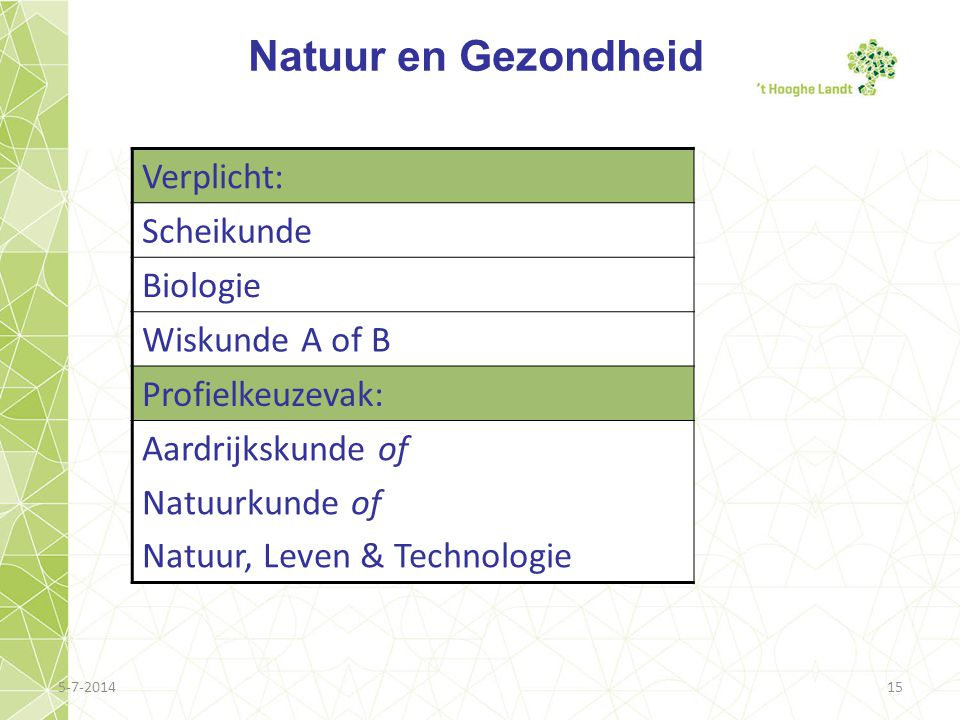 5-7-201415 Natuur en Gezondheid Verplicht: Scheikunde Biologie Wiskunde A of B Profielkeuzevak: Aardrijkskunde of Natuurkunde of Natuur, Leven & Techn