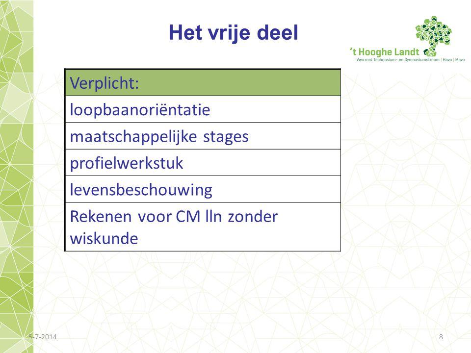 5-7-20148 Het vrije deel Verplicht: loopbaanoriëntatie maatschappelijke stages profielwerkstuk levensbeschouwing Rekenen voor CM lln zonder wiskunde