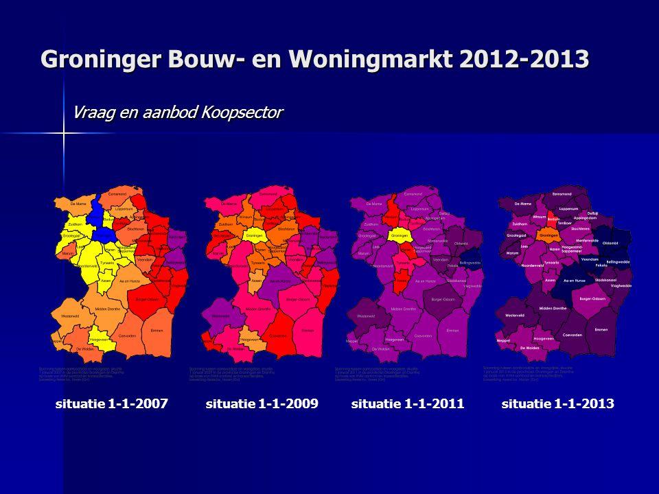 Groninger Bouw- en Woningmarkt 2012-2013 Vraag en aanbod Koopsector situatie 1-1-2007 situatie 1-1-2009 situatie 1-1-2011 situatie 1-1-2013