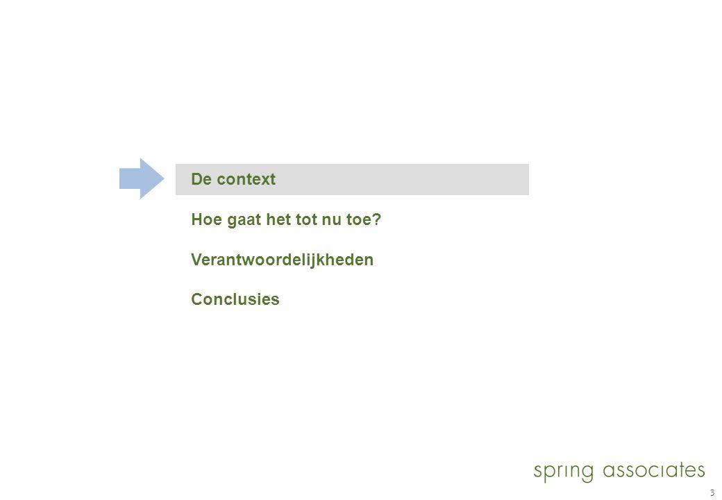 14 De context Hoe gaat het tot nu toe? Verantwoordelijkheden Conclusies