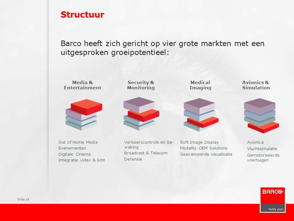 Slide 18 Structuur Barco heeft zich gericht op vier grote markten met een uitgesproken groeipotentieel: Out of Home Media Evenementen Digitale Cinema