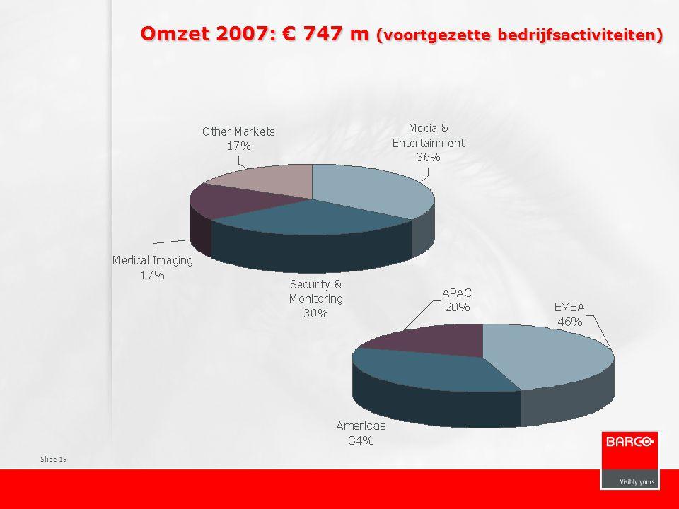 Slide 19 Omzet 2007: € 747 m (voortgezette bedrijfsactiviteiten)