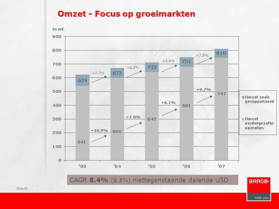 Slide 22 Omzet - Focus op groeimarkten In m€ +9.7% +5.4% +6.0% +10.9% +7.9% CAGR 8.4% (6.5%) niettegenstaande dalende USD +7.7% +7.0% +6.1%