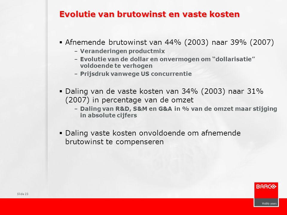 Slide 23 Evolutie van brutowinst en vaste kosten  Afnemende brutowinst van 44% (2003) naar 39% (2007) –Veranderingen productmix –Evolutie van de doll
