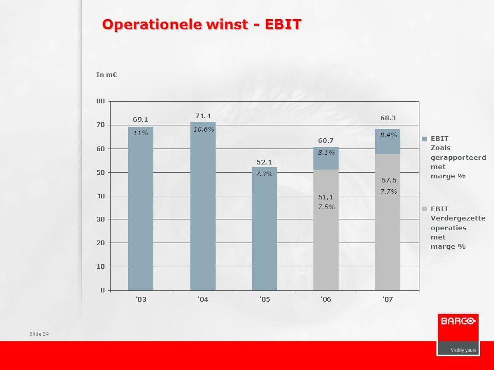 Slide 24 Operationele winst - EBIT 7.7% 7.5% 7.3% 10.6% 11% 60.7 EBIT Verdergezette operaties met marge % In m€ 68.3 8.4% 8.1% EBIT Zoals gerapporteer