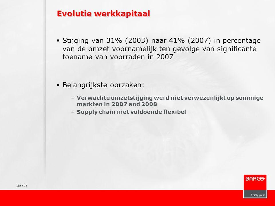 Slide 25 Evolutie werkkapitaal  Stijging van 31% (2003) naar 41% (2007) in percentage van de omzet voornamelijk ten gevolge van significante toename