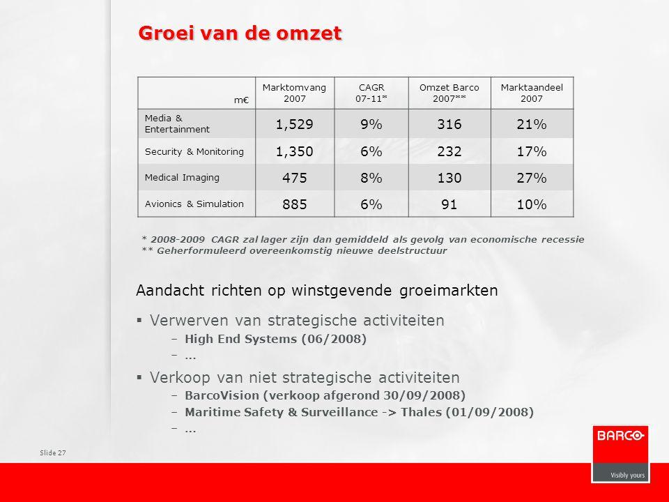 Slide 27 Groei van de omzet Aandacht richten op winstgevende groeimarkten  Verwerven van strategische activiteiten –High End Systems (06/2008) –…  V