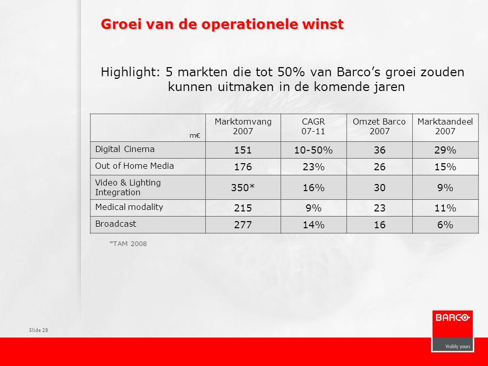 Slide 28 Groei van de operationele winst Highlight: 5 markten die tot 50% van Barco's groei zouden kunnen uitmaken in de komende jaren m€ Marktomvang