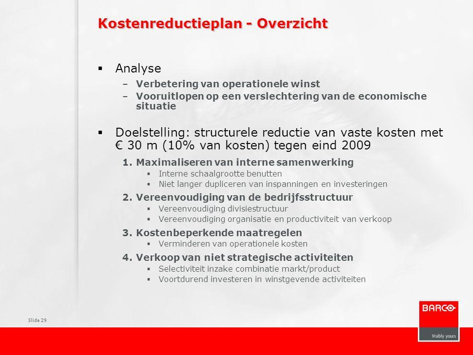 Slide 29 Kostenreductieplan - Overzicht  Analyse –Verbetering van operationele winst –Vooruitlopen op een verslechtering van de economische situatie