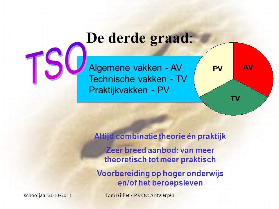 schooljaar 2010-2011Tom Billiet - PVOC Antwerpen De derde graad: Algemene vakken - AV Technische vakken - TV Praktijkvakken - PV Altijd combinatie theorie én praktijk Zeer breed aanbod: van meer theoretisch tot meer praktisch Voorbereiding op hoger onderwijs en/of het beroepsleven