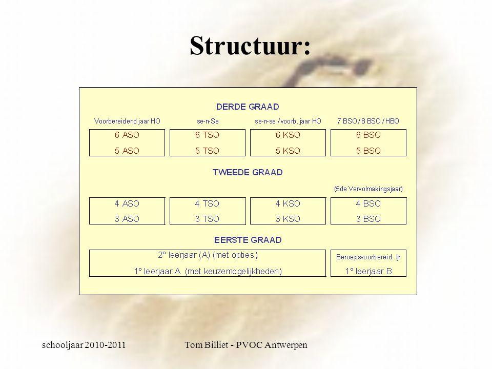 schooljaar 2010-2011Tom Billiet - PVOC Antwerpen De derde graad: Algemene vakken - AV Technische vakken - TV Kunstvakken - KV Altijd combinatie theorie én kunst Zeer breed aanbod: van meer theoretisch tot meer doe-gericht Voorbereiding op hoger onderwijs en/of het beroepsleven