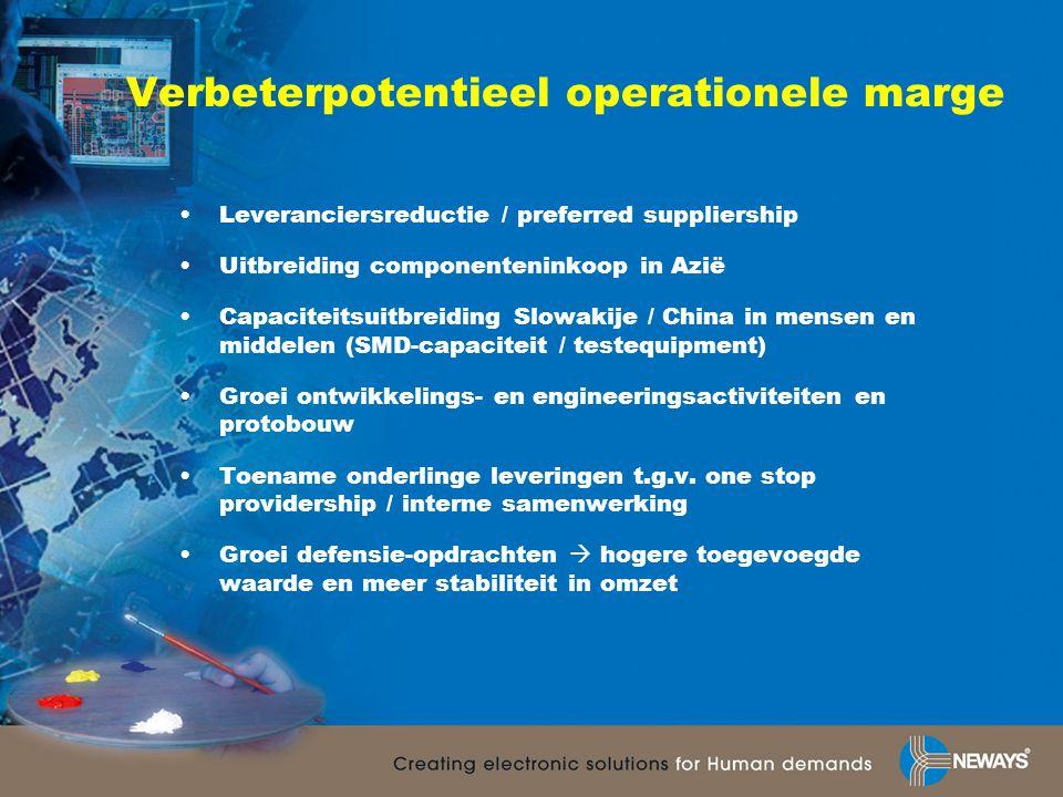 Verbeterpotentieel operationele marge •Leveranciersreductie / preferred suppliership •Uitbreiding componenteninkoop in Azië •Capaciteitsuitbreiding Sl