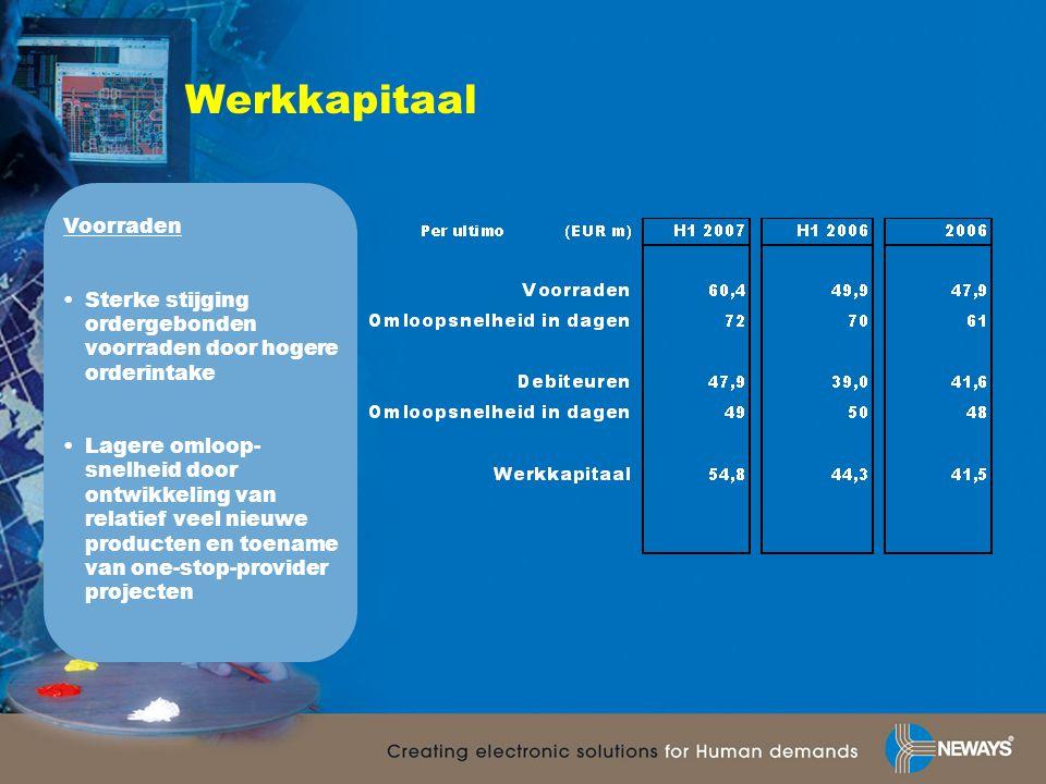 Werkkapitaal Voorraden •Sterke stijging ordergebonden voorraden door hogere orderintake •Lagere omloop- snelheid door ontwikkeling van relatief veel n