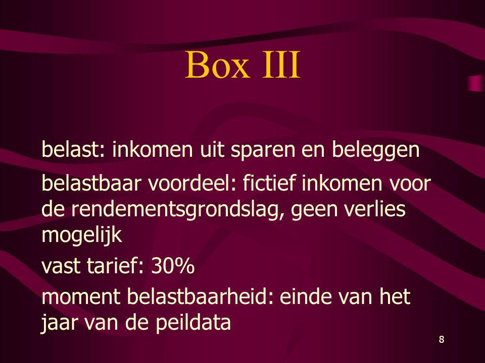 8 Box III belast: inkomen uit sparen en beleggen belastbaar voordeel: fictief inkomen voor de rendementsgrondslag, geen verlies mogelijk vast tarief: