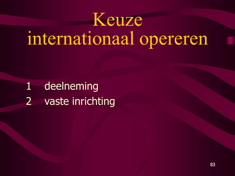 83 Keuze internationaal opereren 1 deelneming 2 vaste inrichting