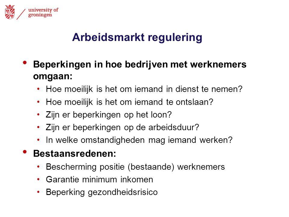 Arbeidsmarkt regulering • Beperkingen in hoe bedrijven met werknemers omgaan: •Hoe moeilijk is het om iemand in dienst te nemen? •Hoe moeilijk is het