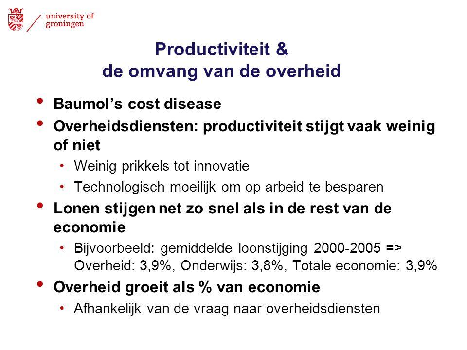 Productiviteit & de omvang van de overheid • Baumol's cost disease • Overheidsdiensten: productiviteit stijgt vaak weinig of niet •Weinig prikkels tot