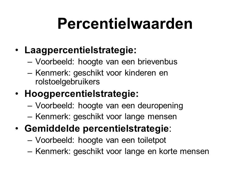Percentielwaarden •Laagpercentielstrategie: –Voorbeeld: hoogte van een brievenbus –Kenmerk: geschikt voor kinderen en rolstoelgebruikers •Hoogpercenti