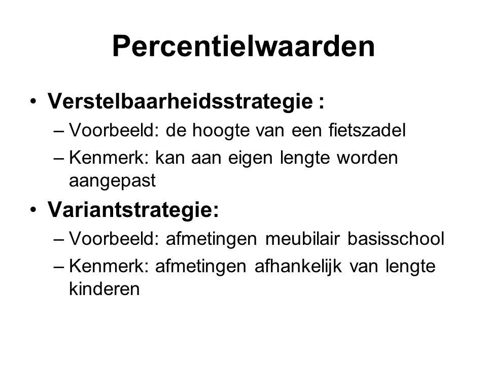 Percentielwaarden •Verstelbaarheidsstrategie : –Voorbeeld: de hoogte van een fietszadel –Kenmerk: kan aan eigen lengte worden aangepast •Variantstrate