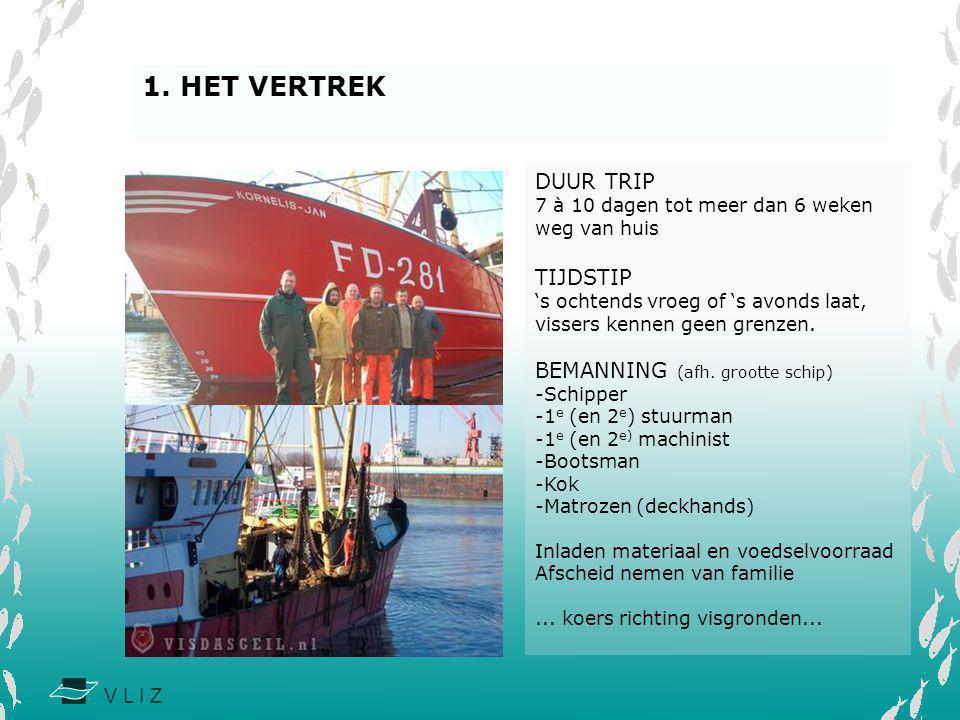 DUUR TRIP 7 à 10 dagen tot meer dan 6 weken weg van huis TIJDSTIP 's ochtends vroeg of 's avonds laat, vissers kennen geen grenzen. BEMANNING (afh. gr
