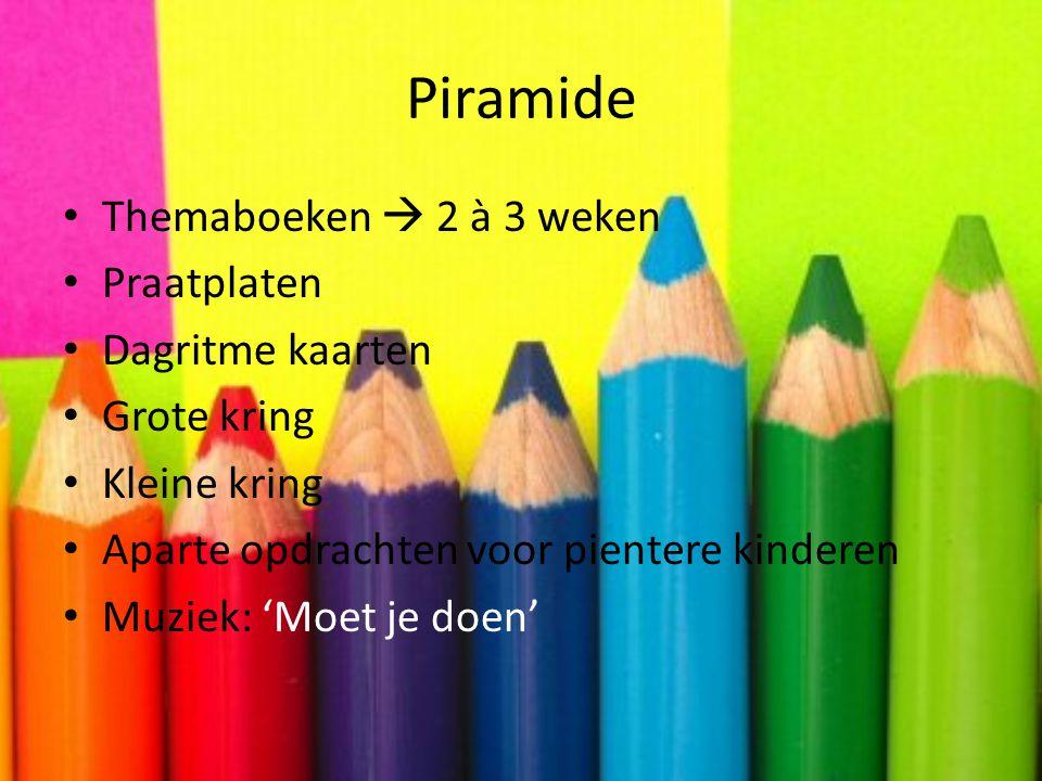 Piramide • Themaboeken  2 à 3 weken • Praatplaten • Dagritme kaarten • Grote kring • Kleine kring • Aparte opdrachten voor pientere kinderen • Muziek