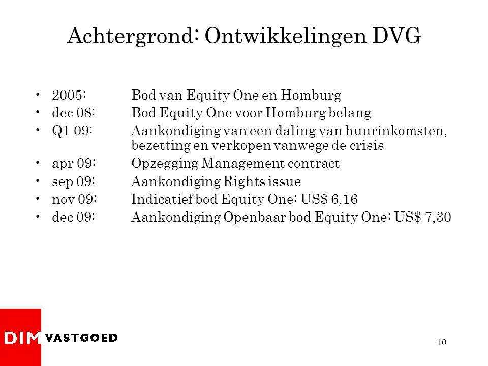 10 Achtergrond: Ontwikkelingen DVG •2005:Bod van Equity One en Homburg •dec 08:Bod Equity One voor Homburg belang •Q1 09:Aankondiging van een daling van huurinkomsten, bezetting en verkopen vanwege de crisis •apr 09:Opzegging Management contract •sep 09:Aankondiging Rights issue •nov 09:Indicatief bod Equity One: US$ 6,16 •dec 09:Aankondiging Openbaar bod Equity One: US$ 7,30