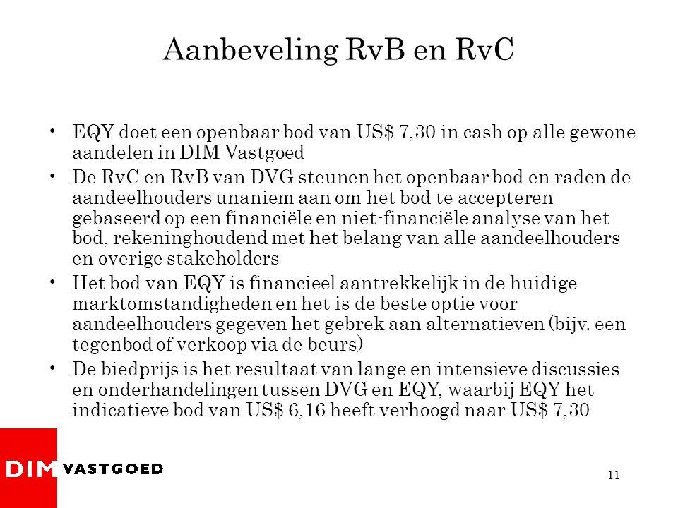 11 Aanbeveling RvB en RvC •EQY doet een openbaar bod van US$ 7,30 in cash op alle gewone aandelen in DIM Vastgoed •De RvC en RvB van DVG steunen het openbaar bod en raden de aandeelhouders unaniem aan om het bod te accepteren gebaseerd op een financiële en niet-financiële analyse van het bod, rekeninghoudend met het belang van alle aandeelhouders en overige stakeholders •Het bod van EQY is financieel aantrekkelijk in de huidige marktomstandigheden en het is de beste optie voor aandeelhouders gegeven het gebrek aan alternatieven (bijv.