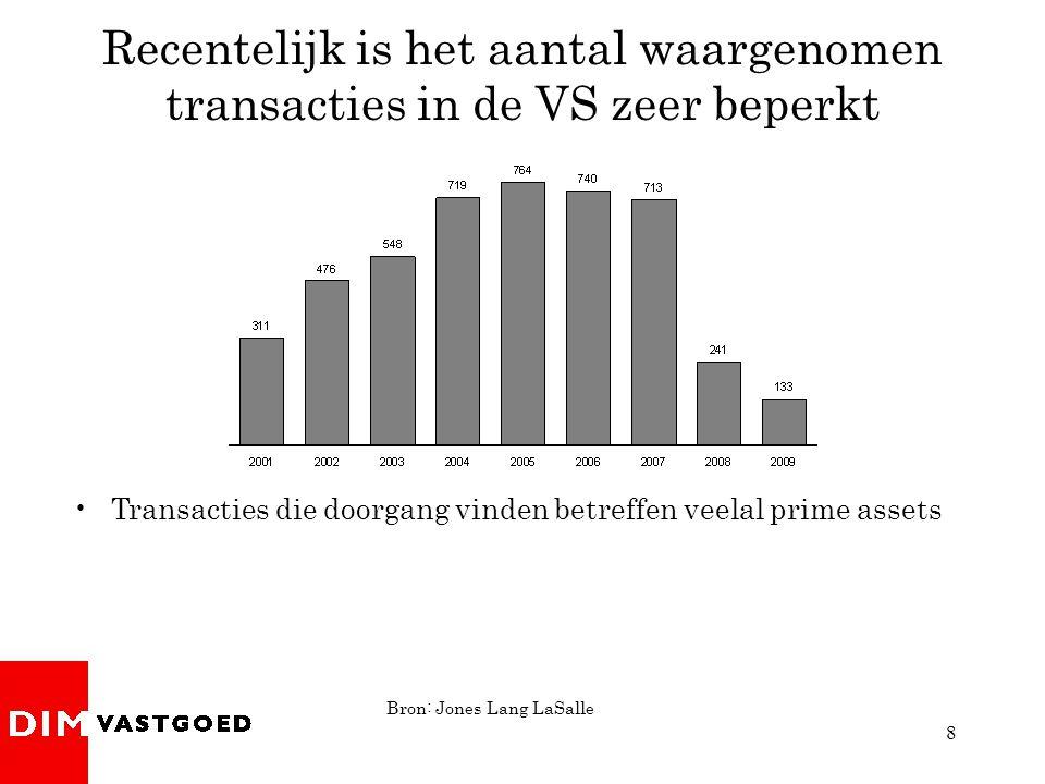 8 Recentelijk is het aantal waargenomen transacties in de VS zeer beperkt •Transacties die doorgang vinden betreffen veelal prime assets Bron: Jones Lang LaSalle
